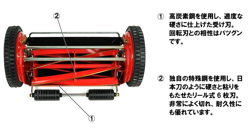 芝刈り機 芝刈機 バロネス LM4D