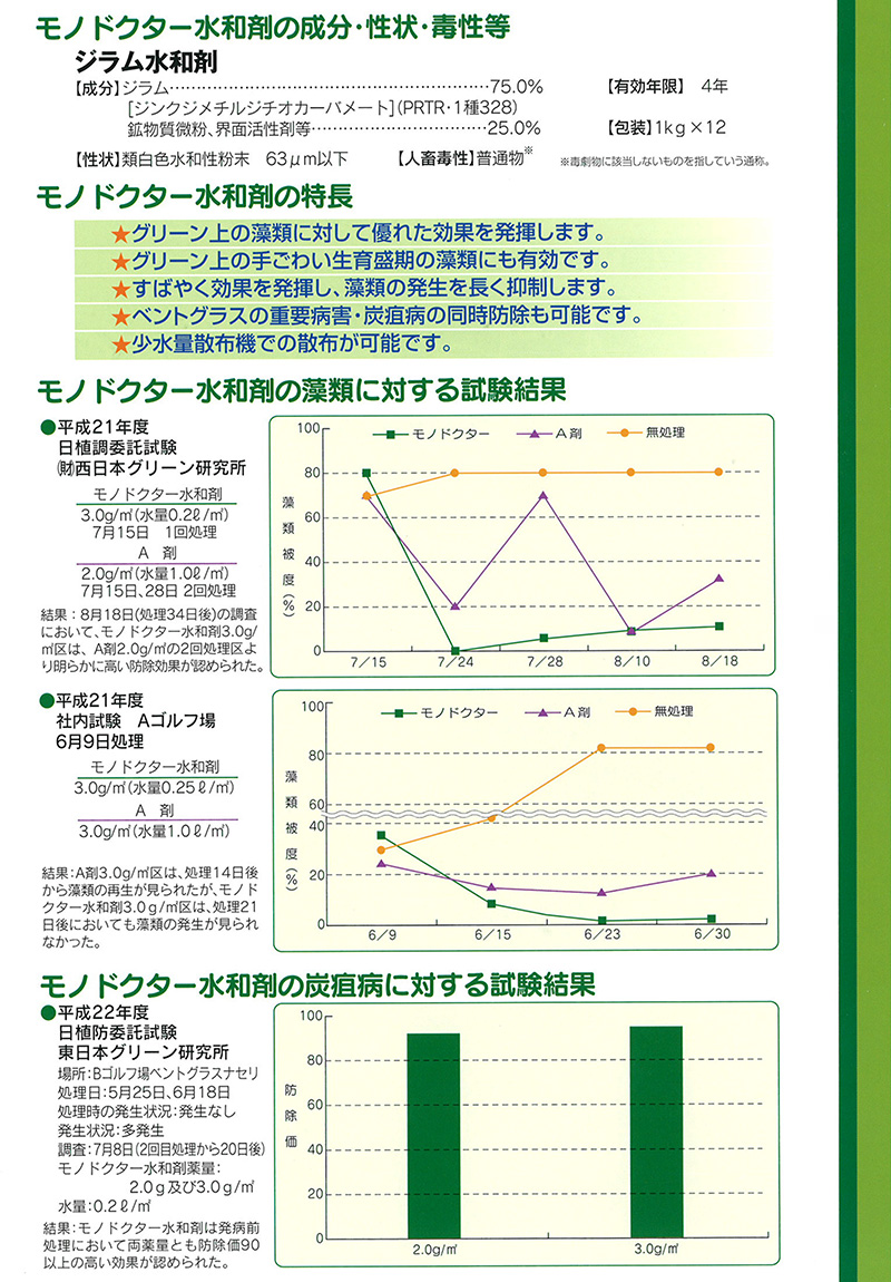 芝生(ベントグラス)への炭疽病の防除と、藻類防除に。芝生用殺菌剤 モノドクター水和剤 1kg入り